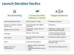 Launch Decision Tactics Sample Presentation Ppt