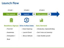 Launch Flow Sample Presentation Ppt