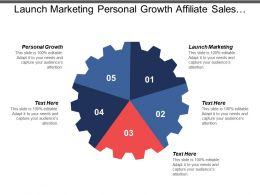 Launch Marketing Personal Growth Affiliate Sales Programs Marketing Campaign