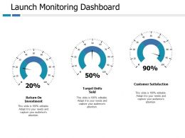 Launch Monitoring Dashboard Marketing Ppt Portfolio Background Designs