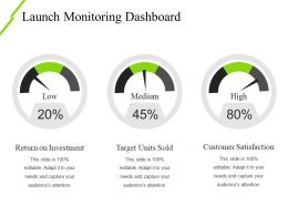 Launch Monitoring Dashboard Ppt Design
