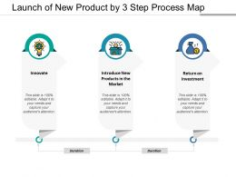 Launch Of New Product By 3 Step Process Map