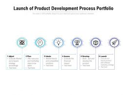 Launch Of Product Development Process Portfolio