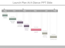 Launch Plan At A Glance Ppt Slide