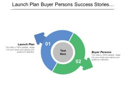 Launch Plan Buyer Persons Success Stories Thought Leaders