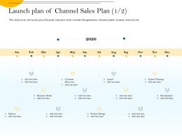Launch Plan Of Channel Sales Plan Ideation Ppt Powerpoint Presentation Inspiration Show