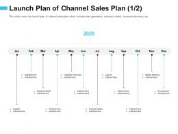 Launch Plan Of Channel Sales Plan M2931 Ppt Powerpoint Presentation Model Infographics