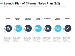 Launch Plan Of Channel Sales Plan M2932 Ppt Powerpoint Presentation Show Graphics Pictures