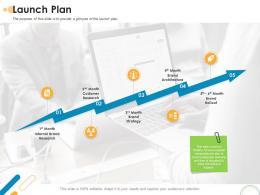 Launch Plan Rebrand Ppt Powerpoint Presentation Show