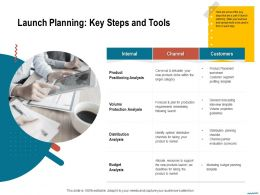 Launch Planning Key Steps And Tools Following Launch Ppt Powerpoint Presentation Designs Download