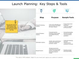 Launch Planning Key Steps And Tools Goal Ppt Powerpoint Presentation Show