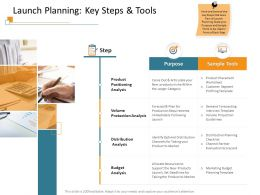 Launch Planning Key Steps And Tools Guidelines Ppt Powerpoint Presentation Show Ideas