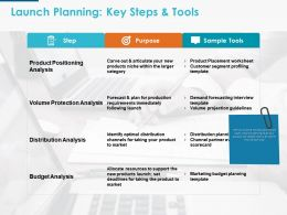 Launch Planning Key Steps And Tools Ppt Powerpoint Presentation Icon Designs