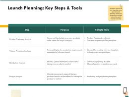 Launch Planning Key Steps And Tools Purpose Ppt Gallery Inspiration