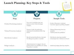 Launch Planning Key Steps Tools Protection Analysis Ppt Powerpoint Tips