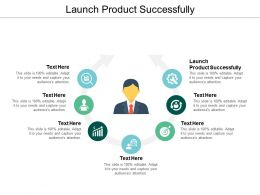 Launch Product Successfully Ppt Powerpoint Presentation Ideas Gallery Cpb