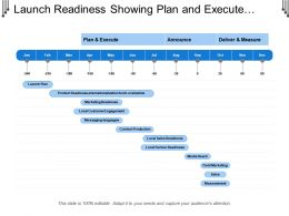Launch Readiness Showing Plan And Execute Announce Deliver And Measure