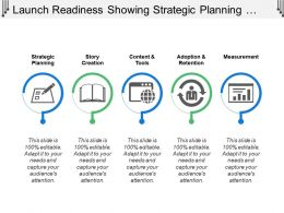 Launch Readiness Showing Strategic Planning Measurement And Content And Tools