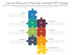 Launch Resource Planning Example Ppt Design