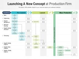 Launching A New Concept At Production Firm