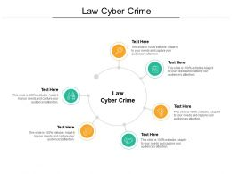 Law Cyber Crime Ppt Powerpoint Presentation Model Good Cpb