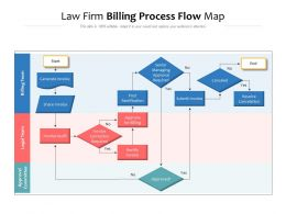 Law Firm Billing Process Flow Map