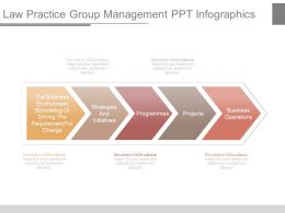 Law Practice Group Management Ppt Infographics