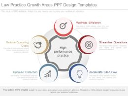 Law Practice Growth Areas Ppt Design Templates