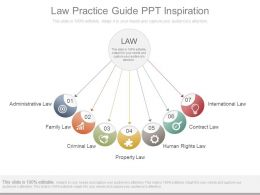 Law Practice Guide Ppt Inspiration