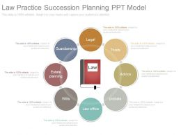 Law Practice Succession Planning Ppt Model