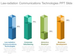 law_radiation_communications_technologies_ppt_slide_Slide01