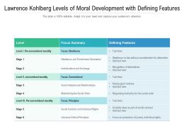 Lawrence Kohlberg Levels Of Moral Development With Defining Features