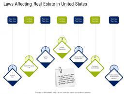Laws Affecting Real Estate In United States Commercial Real Estate Property Management Ppt Slides
