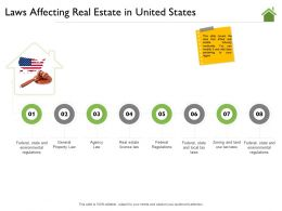 Laws Affecting Real Estate In United States Local Tax Ppt Powerpoint Presentation Summary