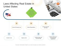 Laws Affecting Real Estate In United States Real Estate Management And Development Ppt Diagrams