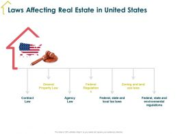 Laws Affecting Real Estate In United States Zoning Ppt Powerpoint Presentation Summary Layout
