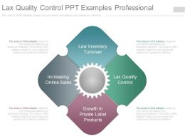 Lax Quality Control Ppt Examples Professional
