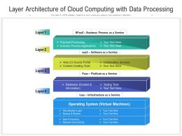 Layer Architecture Of Cloud Computing With Data Processing