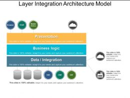 Layer Integration Architecture Model Ppt Icon