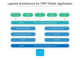 Layered Architecture For CRM Mobile Application
