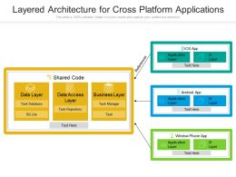 Layered Architecture For Cross Platform Applications