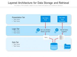 Layered Architecture For Data Storage And Retrieval