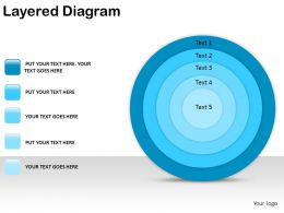 Layered Diagram Powerpoint Presentation Slides