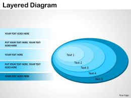 Layered Diagram PPT 5