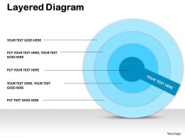 Layered Diagram PPT 8
