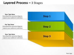 Layered diagram Process 3 Stages 31