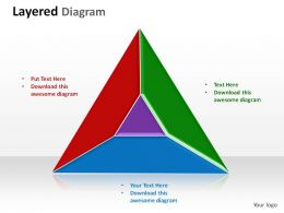 Layered Diagram using triangles within triangles slides presentation diagrams templates powerpoint info graphics