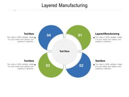 Layered Manufacturing Ppt Powerpoint Presentation File Good Cpb