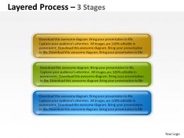 Layered Process 3 Stages 32