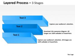 Layered Process 3 Stages For Business 14